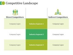Competitive Landscape Ppt PowerPoint Presentation Model Templates