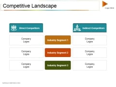 Competitive Landscape Ppt PowerPoint Presentation Outline Styles