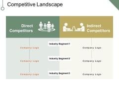 Competitive Landscape Ppt PowerPoint Presentation Outline Visuals