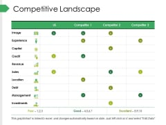 Competitive Landscape Ppt PowerPoint Presentation Pictures Graphics