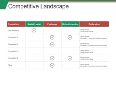 Competitive Landscape Ppt PowerPoint Presentation Pictures Microsoft