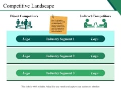 Competitive Landscape Ppt PowerPoint Presentation Pictures Shapes