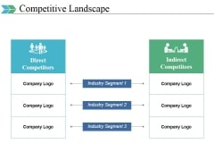 Competitive Landscape Ppt PowerPoint Presentation Portfolio Outline