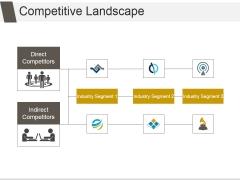 Competitive Landscape Ppt PowerPoint Presentation Portfolio