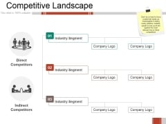 Competitive Landscape Ppt PowerPoint Presentation Professional Backgrounds