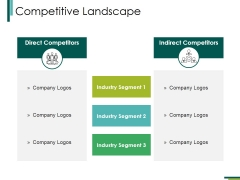 Competitive Landscape Ppt PowerPoint Presentation Slides Outfit