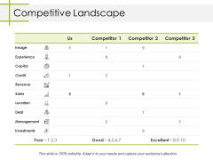 Competitive Landscape Ppt PowerPoint Presentation Slides Structure