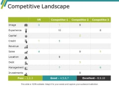 Competitive Landscape Ppt PowerPoint Presentation Slides Vector