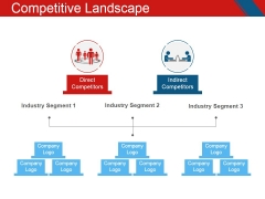 Competitive Landscape Ppt PowerPoint Presentation Styles Example File