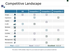 Competitive Landscape Ppt PowerPoint Presentation Styles Themes