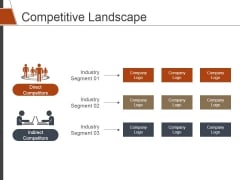 Competitive Landscape Ppt PowerPoint Presentationmodel Brochure