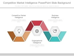 Competitive Market Intelligence Powerpoint Slide Background