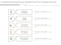 Competitive Marketing Analysis Template Powerpoint Templates Microsoft