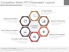 Competitive Matrix Ppt Presentation Layouts