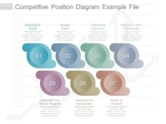 Competitive Position Diagram Example File