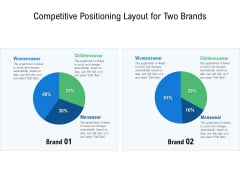 Competitive Positioning Layout For Two Brands Ppt PowerPoint Presentation Gallery Tips PDF