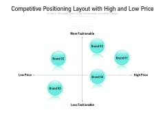 Competitive Positioning Layout With High And Low Price Ppt PowerPoint Presentation File Images PDF