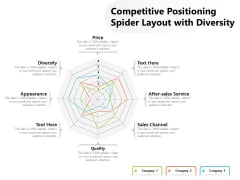 Competitive Positioning Spider Layout With Diversity Ppt PowerPoint Presentation Icon Slides PDF