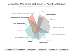 Competitive Positioning Web Graph For Analytics Company Ppt PowerPoint Presentation Gallery Ideas PDF