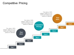 Competitive Pricing Ppt PowerPoint Presentation Layouts Inspiration Cpb