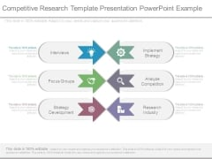 Competitive Research Template Presentation Powerpoint Example