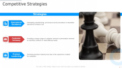 Competitive Strategies Manufacturing Control Ppt Show Inspiration PDF