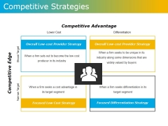 Competitive Strategies Ppt PowerPoint Presentation Icon Examples