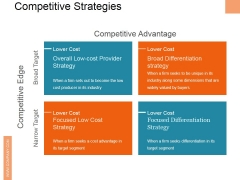 Competitive Strategies Ppt PowerPoint Presentation Infographics Sample