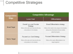 Competitive Strategies Ppt PowerPoint Presentation Inspiration