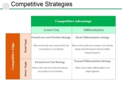 Competitive Strategies Ppt PowerPoint Presentation Outline Design Inspiration