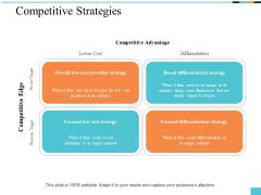 Competitive Strategies Ppt PowerPoint Presentation Pictures Brochure