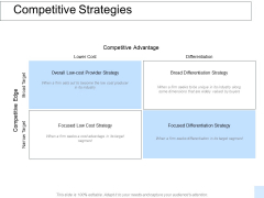 Competitive Strategies Ppt PowerPoint Presentation Show Format