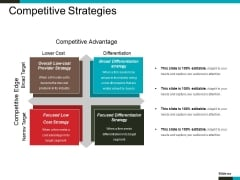 Competitive Strategies Ppt PowerPoint Presentation Summary Graphics