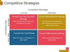 Competitive Strategies Ppt PowerPoint Presentation Topics