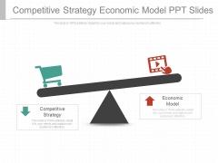 Competitive Strategy Economic Model Ppt Slides