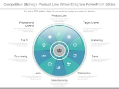 Competitive Strategy Product Line Wheel Diagram Powerpoint Slides
