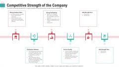 Competitive Strength Of The Company Ppt Portfolio Slide PDF