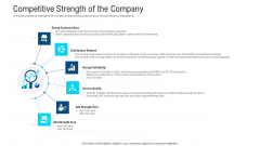 Competitive Strength Of The Company Slides PDF
