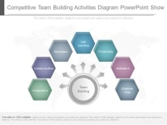 Competitive Team Building Activities Diagram Powerpoint Show