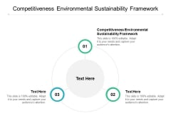 Competitiveness Environmental Sustainability Framework Ppt PowerPoint Presentation Ideas Microsoft Cpb
