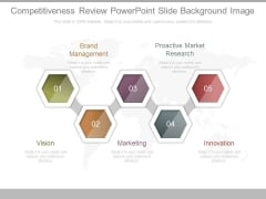 Competitiveness Review Powerpoint Slide Background Image