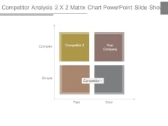 Competitor Analysis 2 X 2 Matrix Chart Powerpoint Slide Show