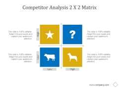 Competitor Analysis 2 X 2 Matrix Ppt PowerPoint Presentation Deck