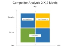 Competitor Analysis 2 X 2 Matrix Ppt PowerPoint Presentation Icon