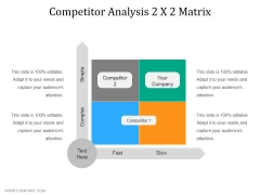 Competitor Analysis 2 X 2 Matrix Ppt PowerPoint Presentation Pictures Portrait