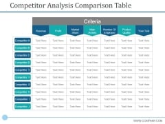 Competitor Analysis Comparison Table Ppt PowerPoint Presentation Infographic Template Graphics