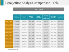 Competitor Analysis Comparison Table Ppt PowerPoint Presentation Infographics Design Inspiration