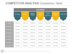 Competitor Analysis Comparison Table Ppt PowerPoint Presentation Outline Slides