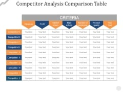 Competitor Analysis Comparison Table Ppt PowerPoint Presentation Show Grid