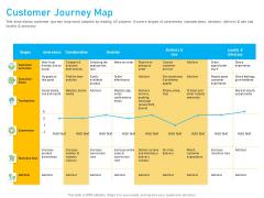 Competitor Analysis Customer Journey Map Ppt Layouts Layout PDF